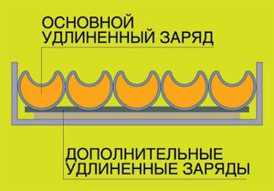 Фото №1 - Как это работает: динамическая защита танков