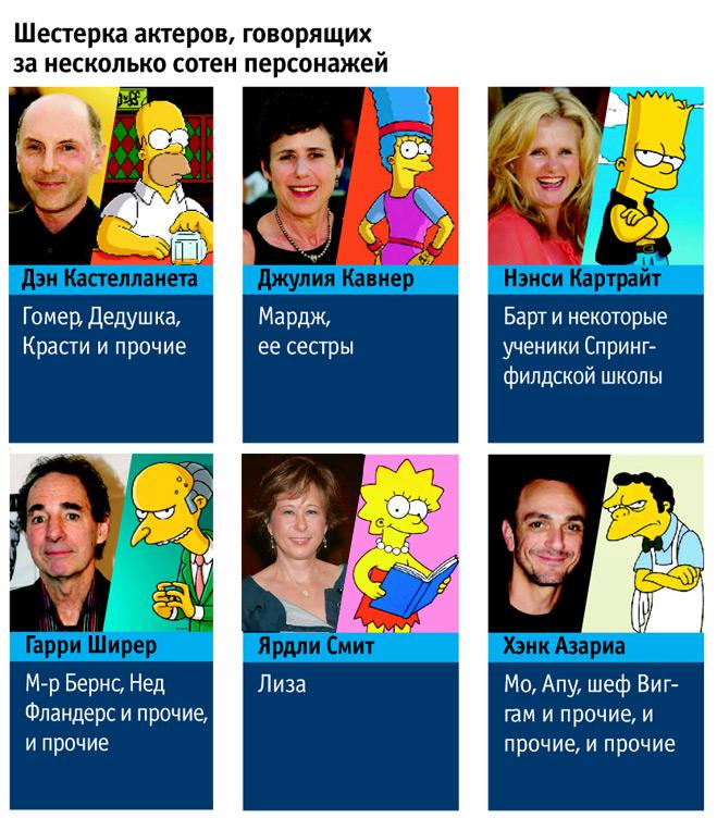 Фото №32 - Жития смешных: 93 факта о«Симпсонах», которые мало кто знает