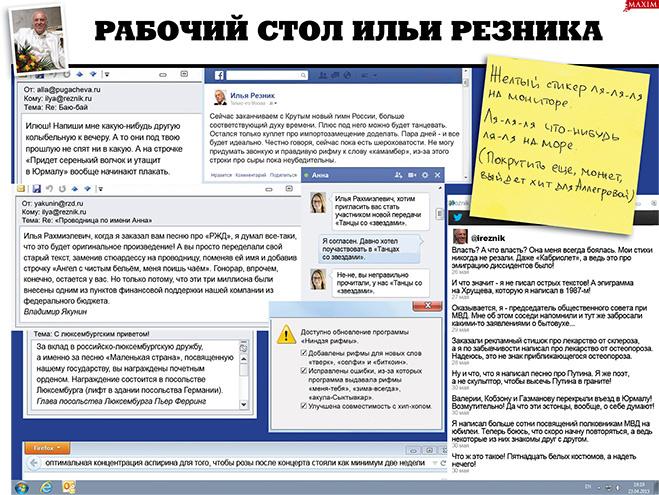 Рабочий стол поэта-песенника Ильи Резника