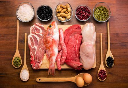 В каких продуктах содержится белок?