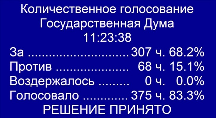 Фото №1 - Госдума приняла закон об «автономном Рунете»