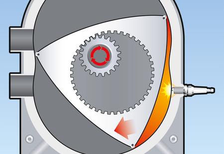 Как это работает: Роторный двигатель
