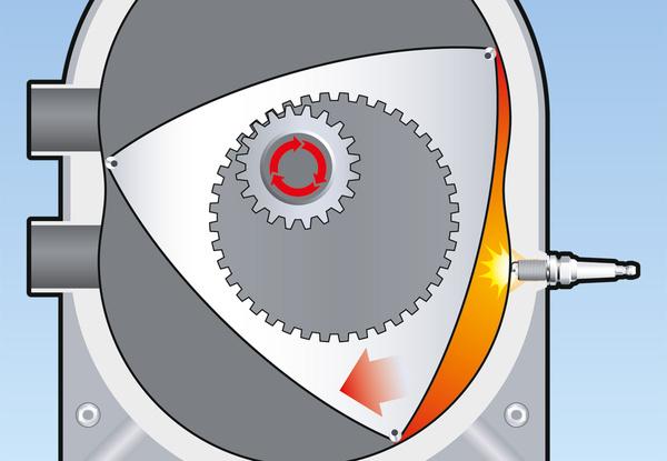 вики ротационный детонационный двигатель николса представительниц