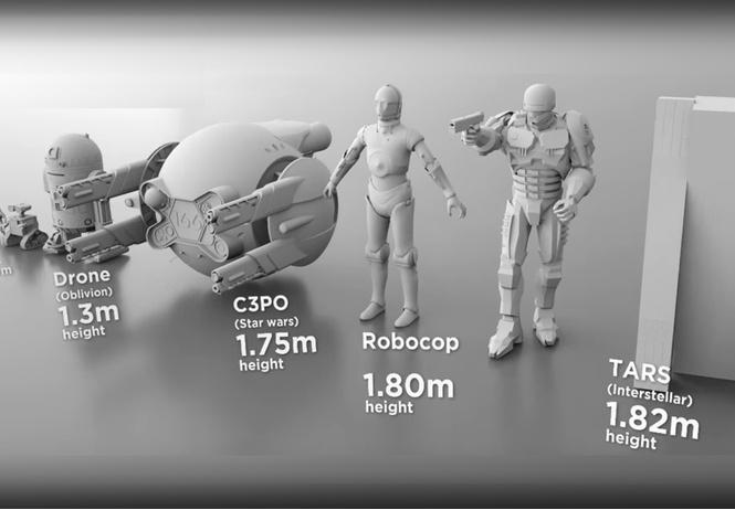 R2D2 против Робокопа и не только! Сравниваем рост роботов (ВИДЕО)