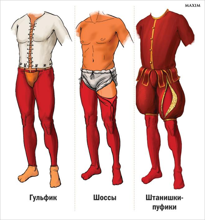 Эволюция штанов