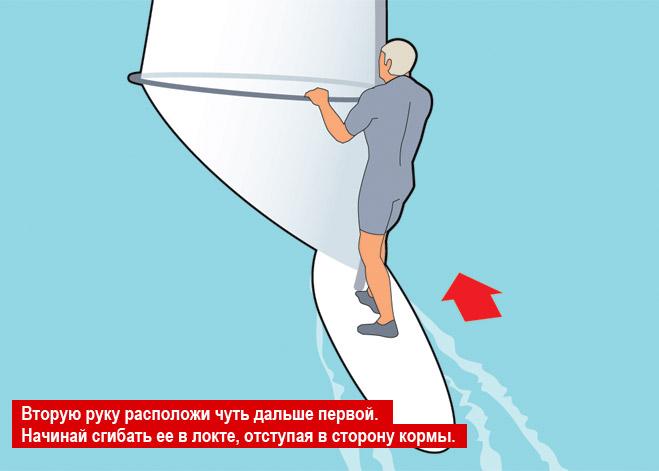 Поднятие паруса виндсерфа