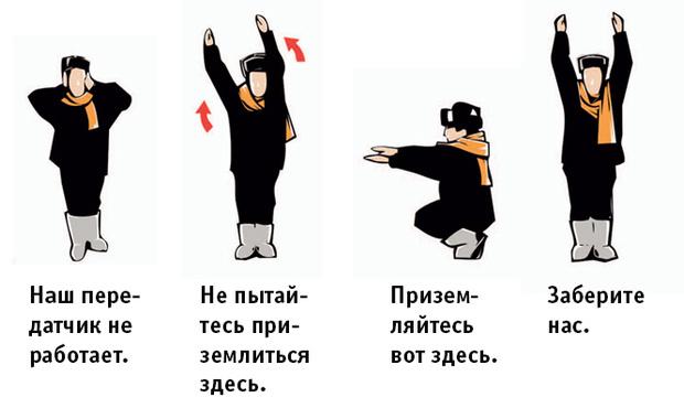 Фото №4 - =, х, F, K, → и другие сигналы, которые тебя спасут