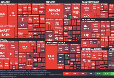 В США обвалился фондовый рынок
