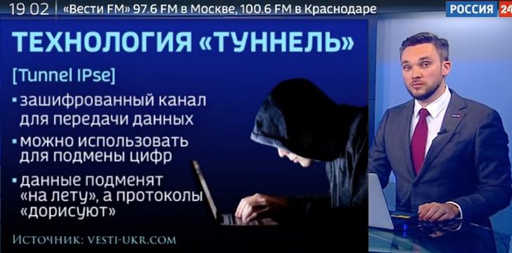 Фото №2 - «Вести-24»: выборы на Украине фальсифицируют при помощи протокола IPSec