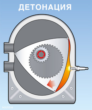 Фото №3 - Как это работает: Роторный двигатель