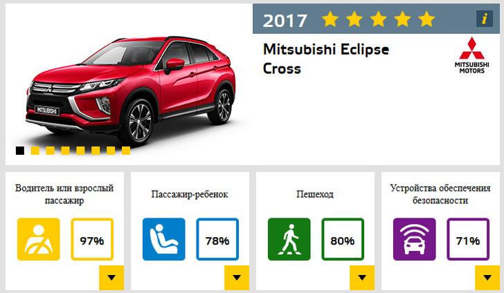 Фото №8 - Что нужно знать о новом Mistubishi Eclipse Cross