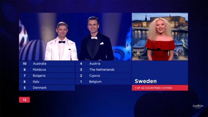 Фото №7 - «Евровидение — 2017»: прямая текстовая трансляция от MAXIM