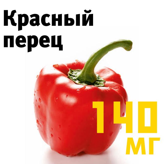 Красный перец и витамин C