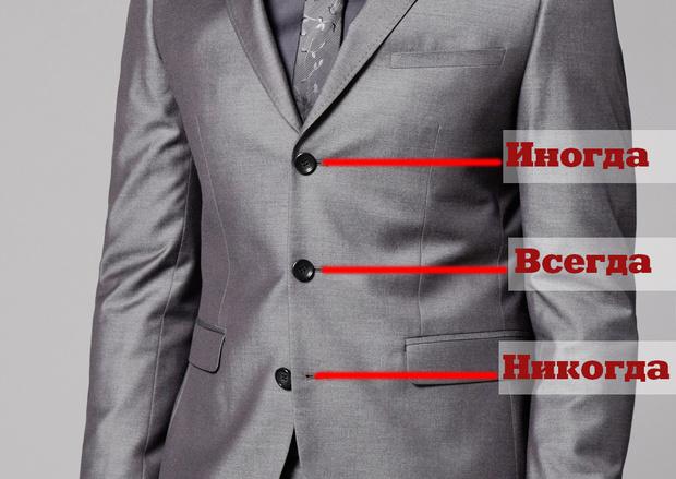 Фото №5 - 100 самых честных правил мужского гардероба! Часть 1: верхняя одежда, пиджак, рубашка
