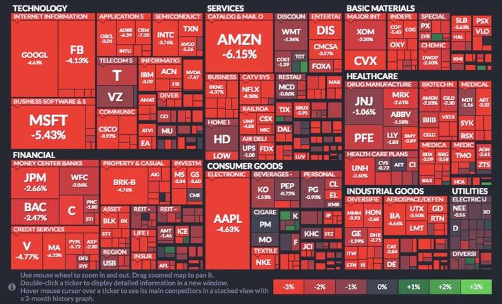 Фото №1 - В США обвалился фондовый рынок