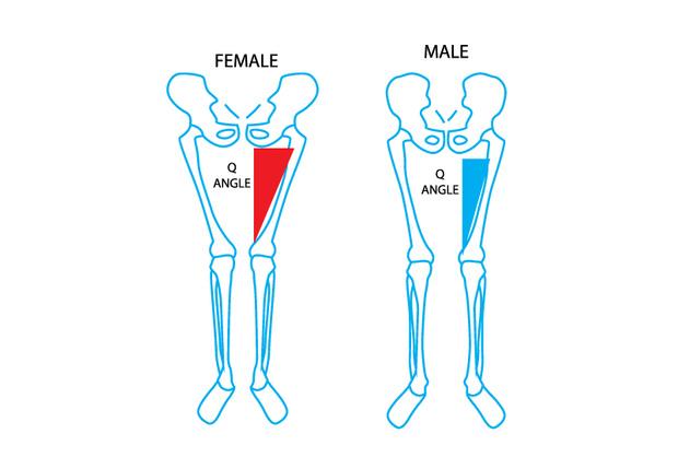 Фото №2 - На Reddit попробовали научно доказать право мужчин сидеть с расставленными ногами