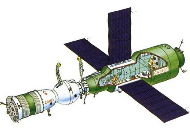 Фото №4 - Колонизация Венеры и другие амбициозные космические проекты СССР