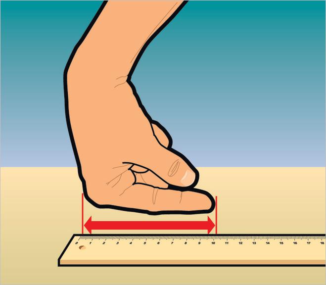 Измерить длину пальцами