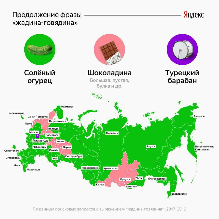 Фото №1 - Важнейшее исследование от «Яндекса»: как в разных регионах завершают дразнилку «Жадина-говядина…»
