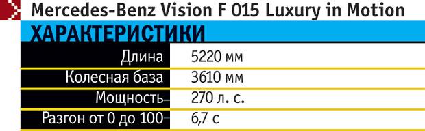 Характеристики Mercedes-Benz Vision F015 Luxury in Motion