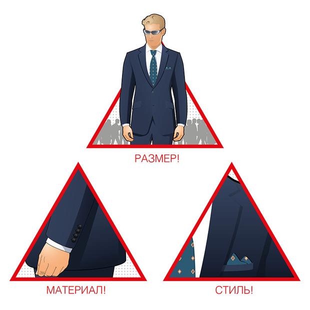 Фото №2 - Что такое «пирамида стиля» и почему о ней нужно помнить, покупая одежду