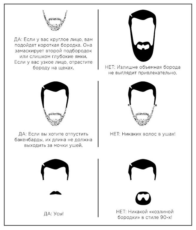 Борода нового года