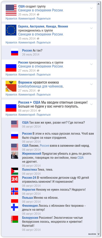 Санкции в отношении России