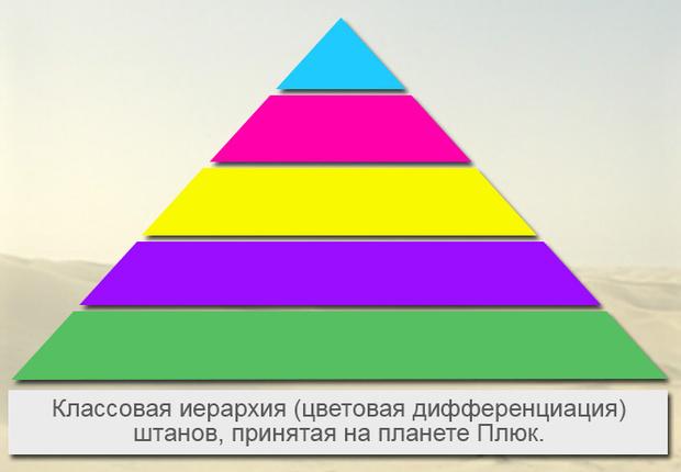 Фото №4 - 10 чудных фактов о фильме «Кин-дза-дза!»