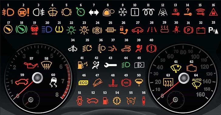 Фото №1 - Самый полный гид по контрольным лампам приборной панели твоего автомобиля