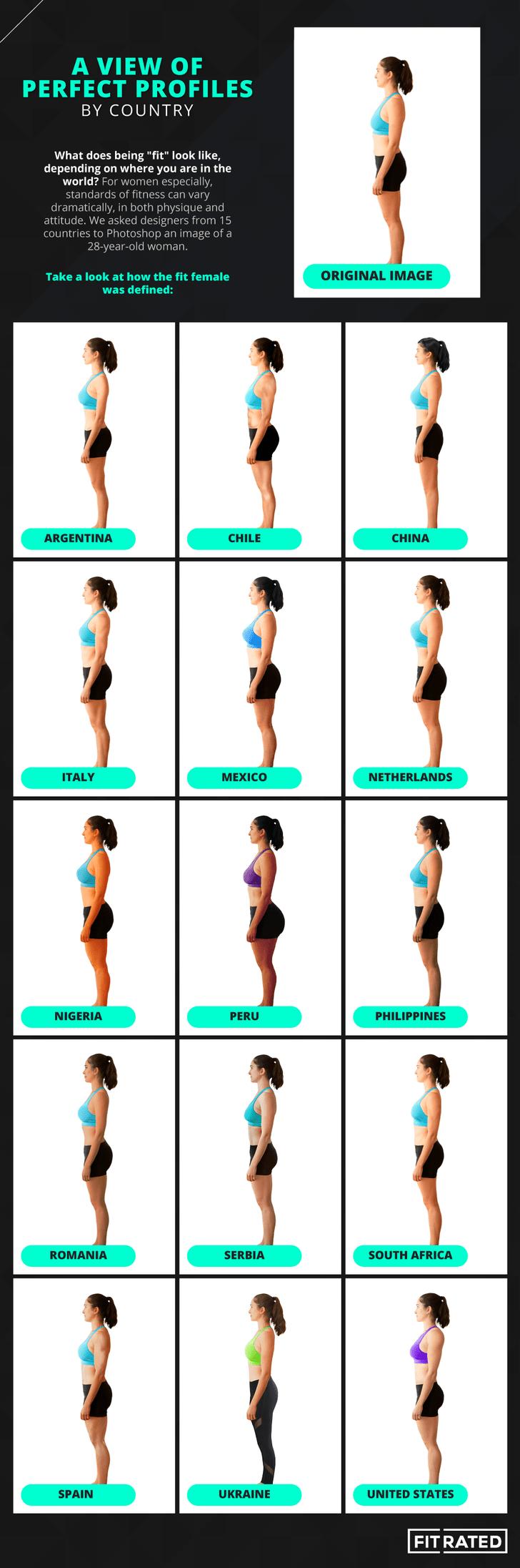 Фото №3 - Фитнес-эксперты выяснили, как выглядит идеальное женское тело в разных странах (картинки прилагаются!)