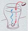 Фото №4 - 18 алкогольных игр, чтобы напиться с выдумкой и азартом
