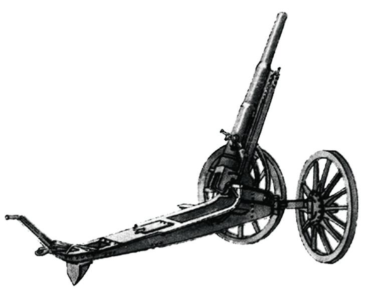 В Германии создана и принята на вооружение первая специализированная зенитная пушка. Ее калибр— 65 мм.